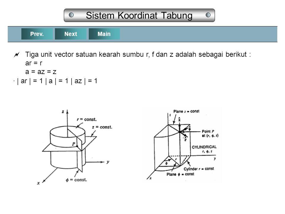 NextPrev.Main Sistem Koordinat Tabung  Tiga unit vector satuan kearah sumbu r, f dan z adalah sebagai berikut : ar = r a = az = z · | ar | = 1 | a | = 1 | az | = 1