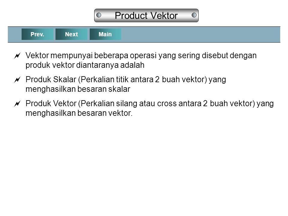 NextPrev.Main Product Vektor  Vektor mempunyai beberapa operasi yang sering disebut dengan produk vektor diantaranya adalah  Produk Skalar (Perkalian titik antara 2 buah vektor) yang menghasilkan besaran skalar  Produk Vektor (Perkalian silang atau cross antara 2 buah vektor) yang menghasilkan besaran vektor.