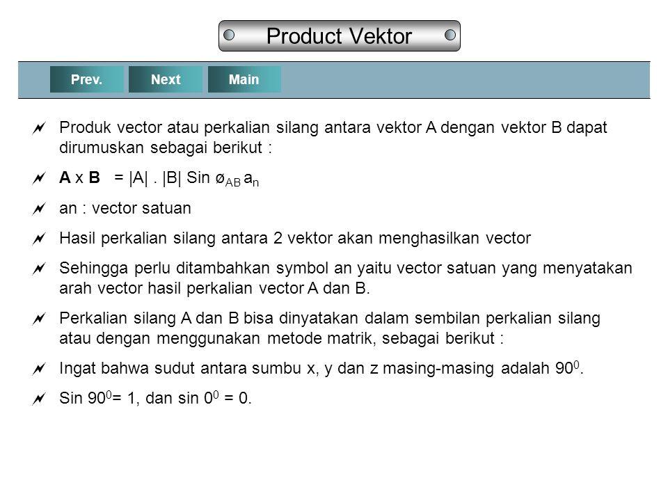 NextPrev.Main Product Vektor  Produk vector atau perkalian silang antara vektor A dengan vektor B dapat dirumuskan sebagai berikut :  A x B = |A|.