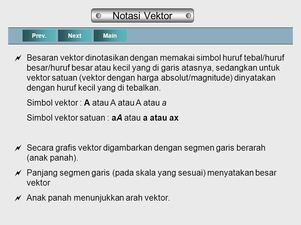 NextPrev.Main Notasi Vektor  Besaran vektor dinotasikan dengan memakai simbol huruf tebal/huruf besar/huruf besar atau kecil yang di garis atasnya, sedangkan untuk vektor satuan (vektor dengan harga absolut/magnitude) dinyatakan dengan huruf kecil yang di tebalkan.