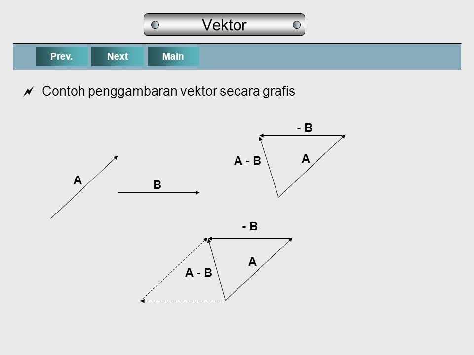 NextPrev.Main Tugas  Gambarlah vector-vektor berikut ini pada koordinat kartesius 3 dimensi yang mempunyai besar dan arah sebagai berikut :  Mengacu pada soal No.