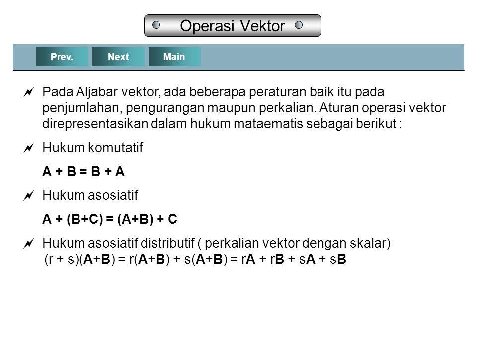 NextPrev.Main Operasi Vektor  Pada Aljabar vektor, ada beberapa peraturan baik itu pada penjumlahan, pengurangan maupun perkalian. Aturan operasi vek