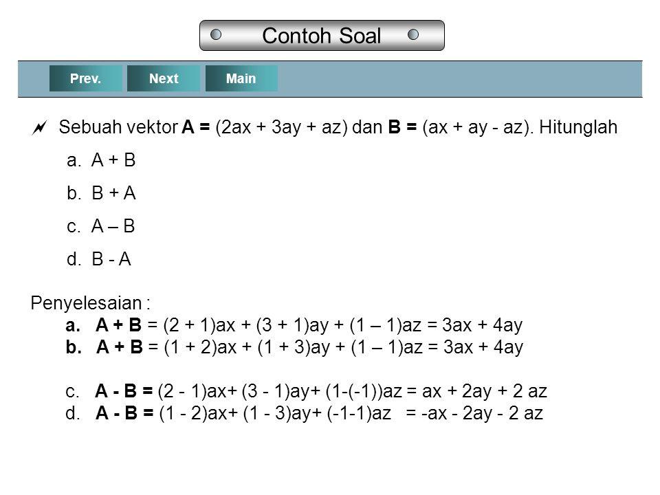 NextPrev.Main Contoh Soal  Sebuah vektor A = (2ax + 3ay + az) dan B = (ax + ay - az). Hitunglah a.A + B b.B + A c.A – B d.B - A Penyelesaian : a. A +