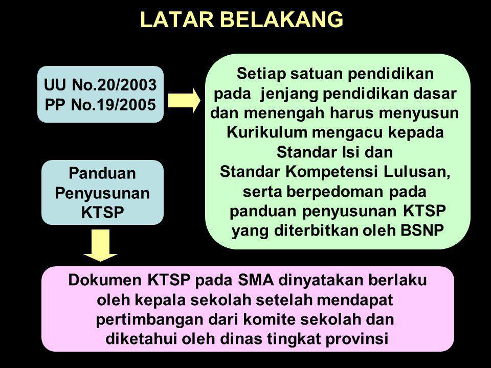 LATAR BELAKANG UU No.20/2003 PP No.19/2005 Setiap satuan pendidikan pada jenjang pendidikan dasar dan menengah harus menyusun Kurikulum mengacu kepada
