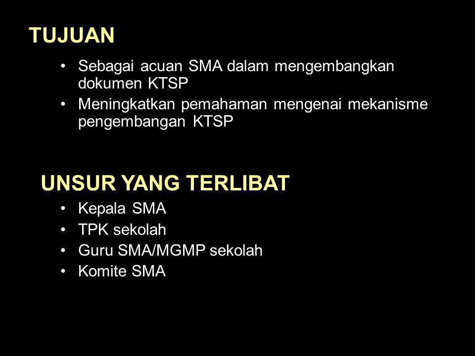 INSTRUKSI KERJA PENYUSUNAN DRAF KTSP Ya Menyusun Draf KTSP Bab II Tujuan Sat.