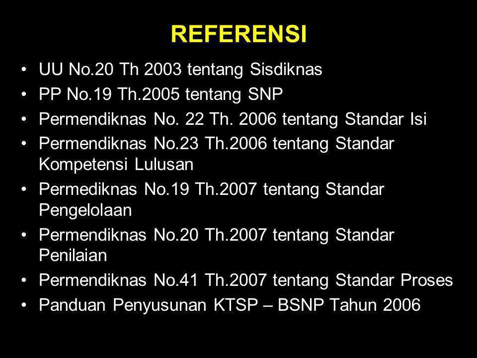 REFERENSI UU No.20 Th 2003 tentang Sisdiknas PP No.19 Th.2005 tentang SNP Permendiknas No. 22 Th. 2006 tentang Standar Isi Permendiknas No.23 Th.2006