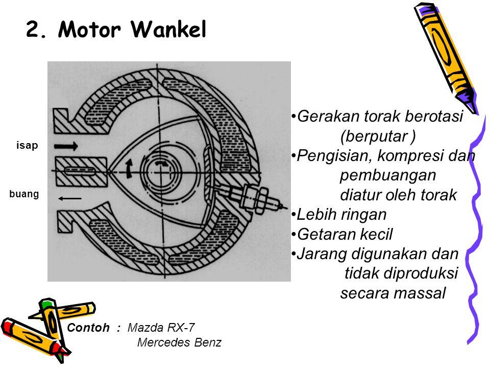 Macam-macam motor bakar pembakaran dalam 1. Motor torak Gerak Translasi / gerak bolak-balik torak dirubah menjadi gerak putar poros engkol. Untuk meng