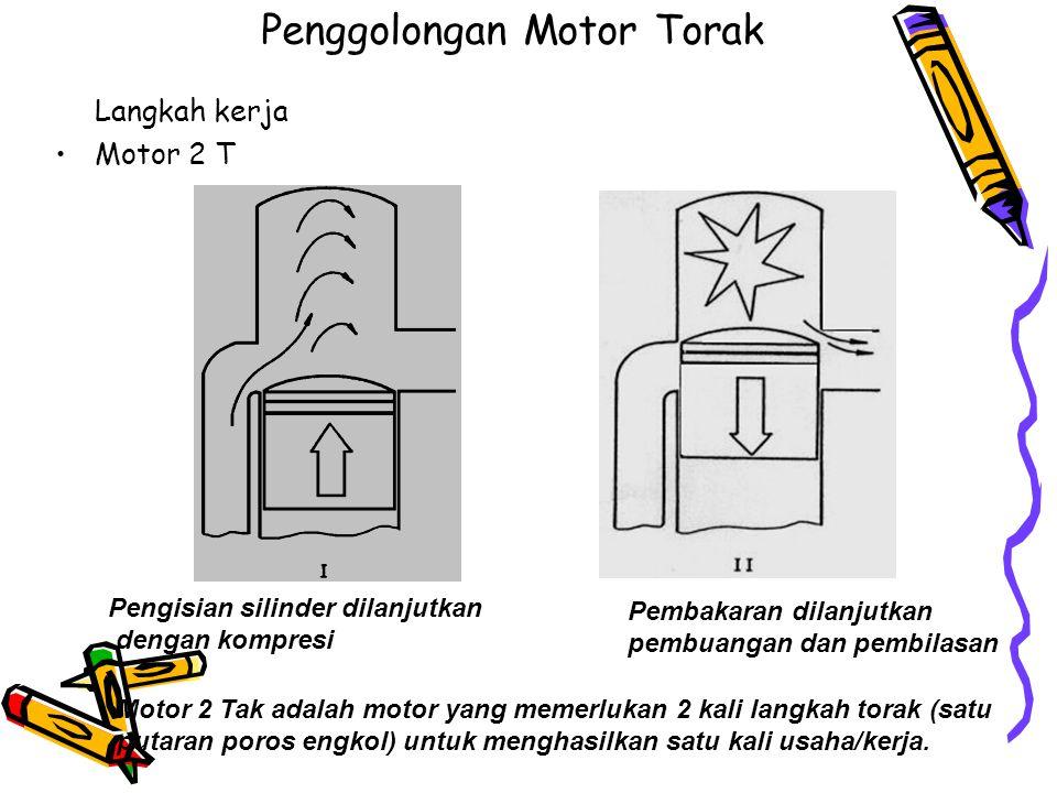 Motor Diesel ( 4Tak ) Sifat-sifat yang menonjol - Pendingian dengan air pendingin - Pelumasan silinder dengan semprotan oli atau percikan - Pengisian,