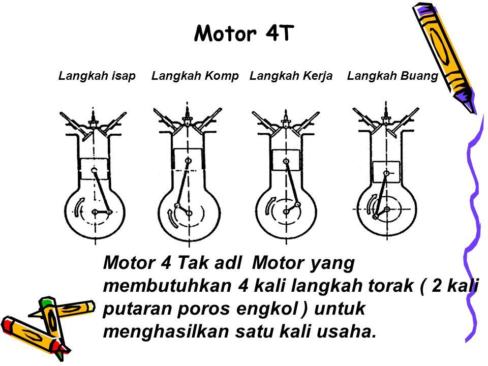 Penggolongan Motor Torak Langkah kerja Motor 2 T Pengisian silinder dilanjutkan dengan kompresi Pembakaran dilanjutkan pembuangan dan pembilasan Motor