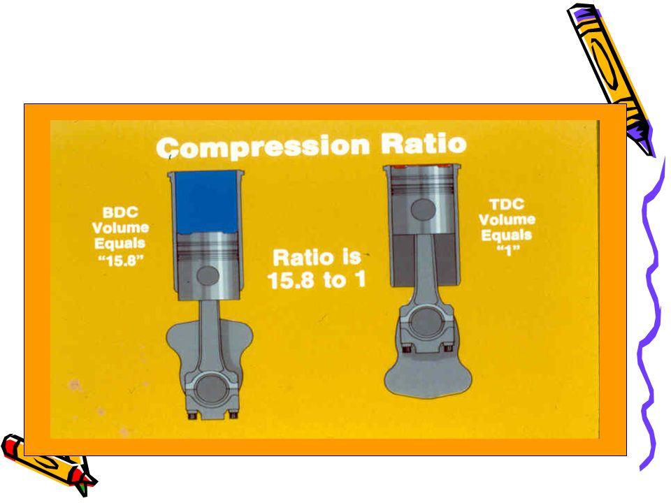 Compression Piston bergerak dari BDC ke TDC Kedua valve menutup Udara dikompresikan Panas (karena ruangnya dipersempit)
