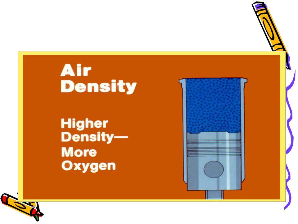 Syarat Udara Sejuk/kelembaban Temperatur Udara yang dibutuhkan dalam pembakaran pada engine adalah yang mempunyai kerapatan (density) yang tinggi, seh