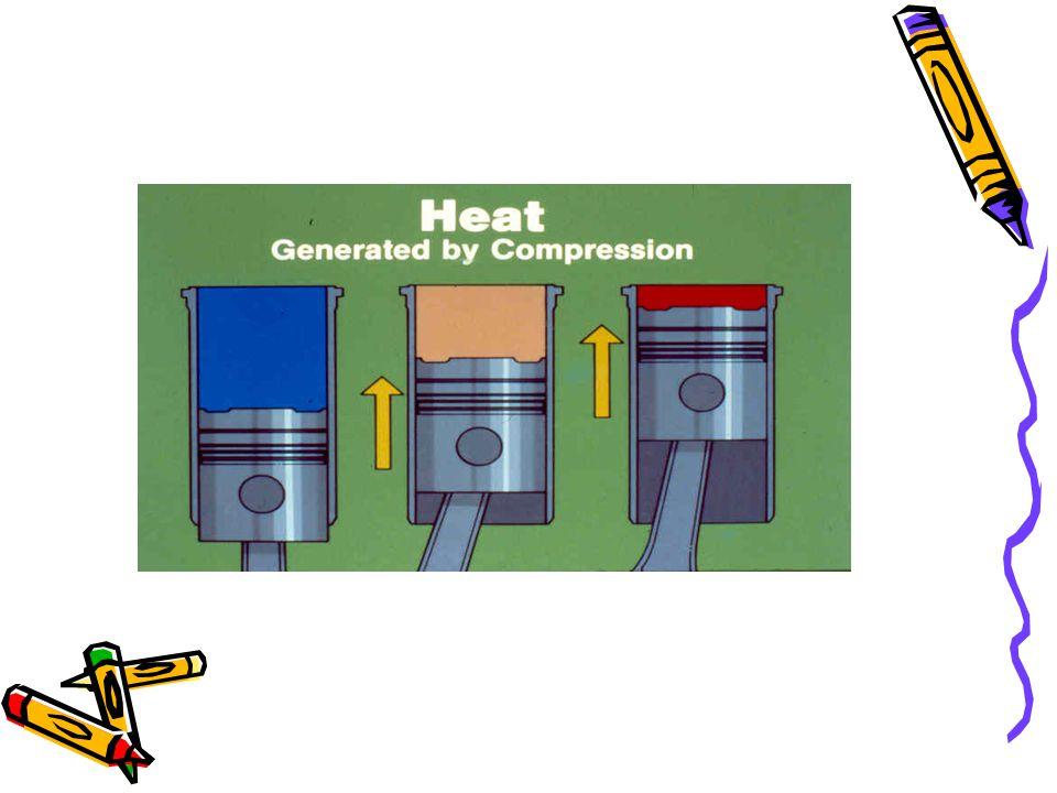 PANAS (HEAT) Gasoline, Panas pada engine gasoline diperoleh dari letikan bunga api spark plug. Diesel Panas pada engine diesel diperoleh dari udara ya