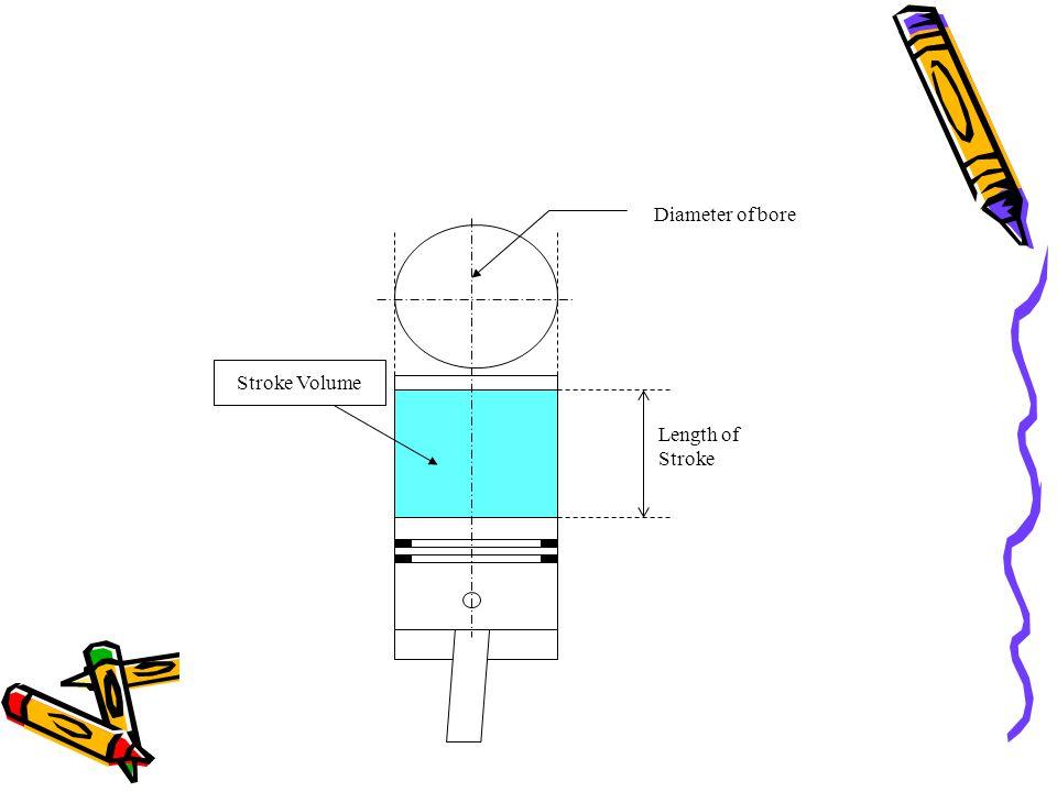 Perhitungan V L = . D 2. L. n Keterangan: V L = Volume langkah total (Displacement)………cc D = Diameter silinder ……………………………cm L = Langkah piston (stro
