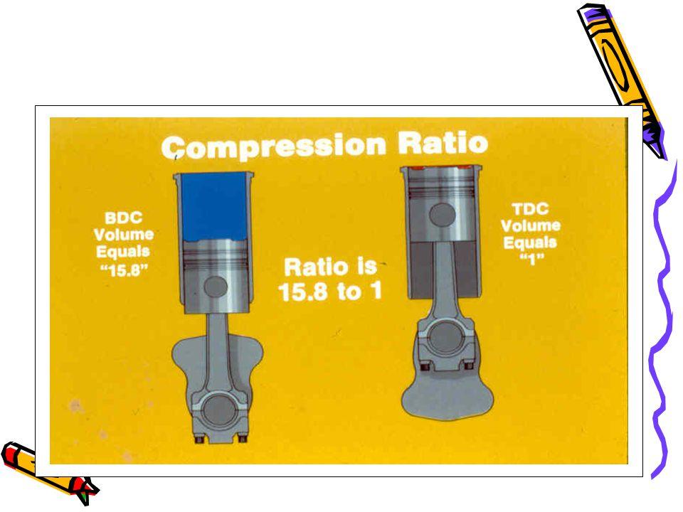Compression Ratio Perbandingan Kompresi (Compression ratio) adalah perbandingan volume antara pada saat posisi BDC dan TDC.