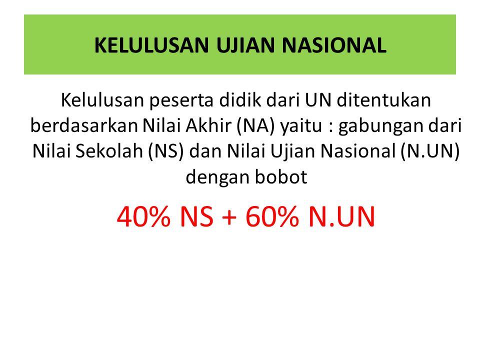 KELULUSAN UJIAN NASIONAL Kelulusan peserta didik dari UN ditentukan berdasarkan Nilai Akhir (NA) yaitu : gabungan dari Nilai Sekolah (NS) dan Nilai Uj