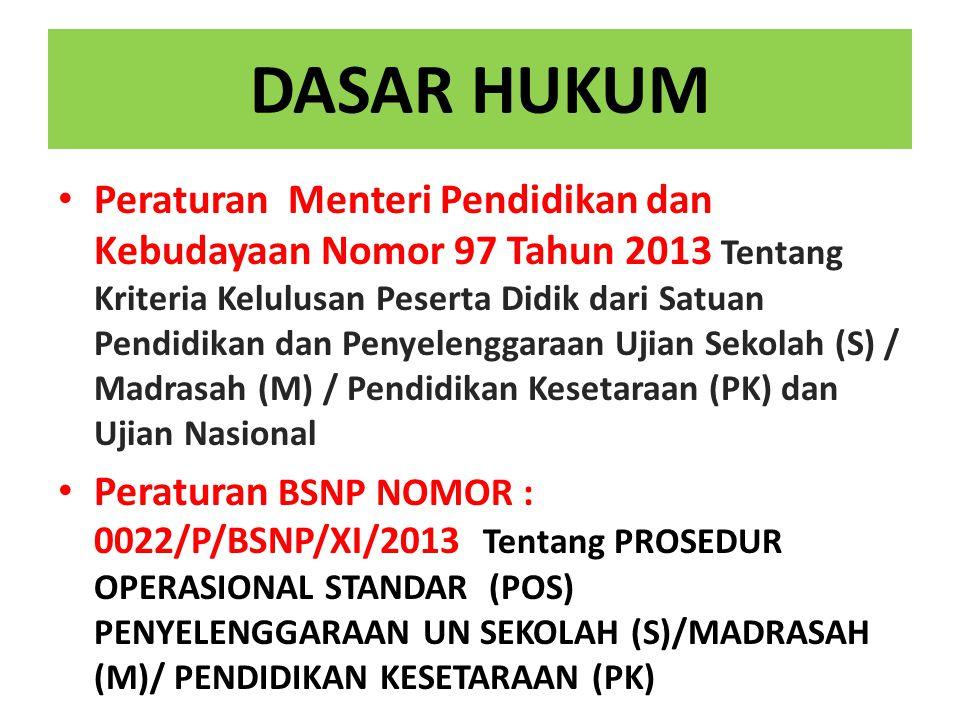 DASAR HUKUM Peraturan Menteri Pendidikan dan Kebudayaan Nomor 97 Tahun 2013 Tentang Kriteria Kelulusan Peserta Didik dari Satuan Pendidikan dan Penyel