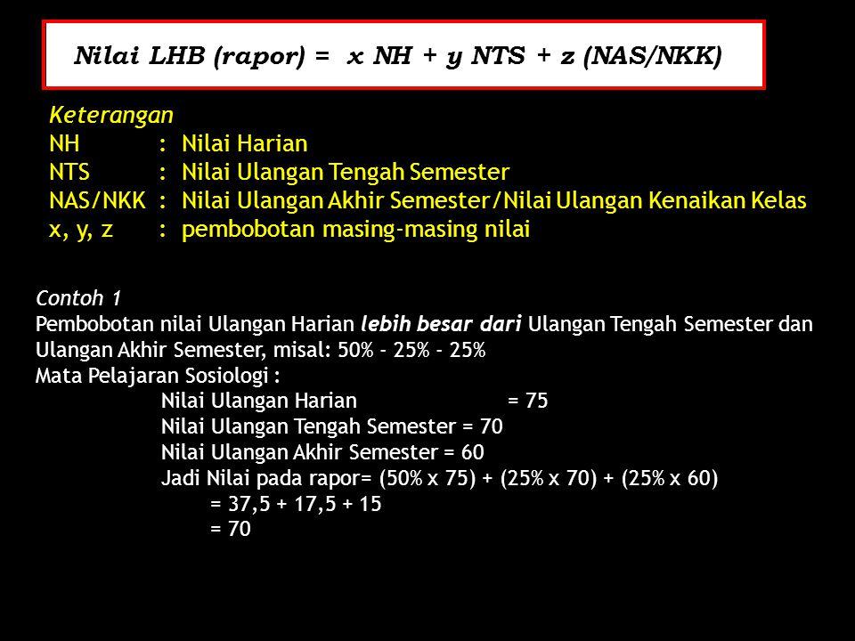 Keterangan NH: Nilai Harian NTS: Nilai Ulangan Tengah Semester NAS/NKK: Nilai Ulangan Akhir Semester/Nilai Ulangan Kenaikan Kelas x, y, z: pembobotan