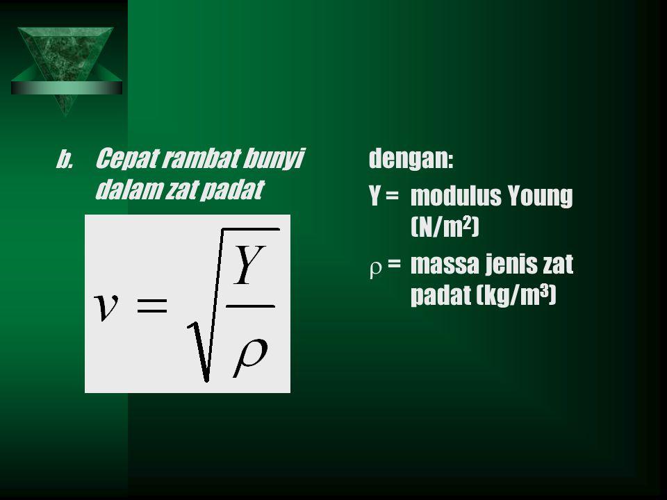 b. Cepat rambat bunyi dalam zat padat dengan: Y =modulus Young (N/m 2 )  =massa jenis zat padat (kg/m 3 )