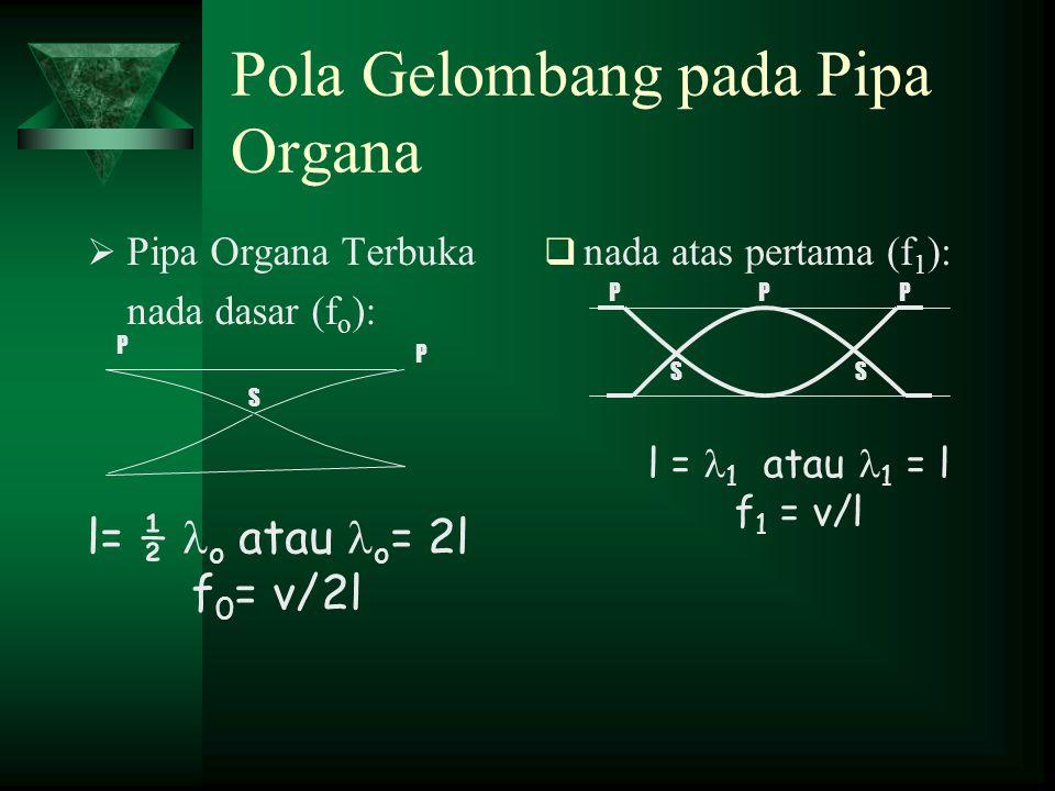 Pola Gelombang pada Pipa Organa  Pipa Organa Terbuka nada dasar (f o ):  nada atas pertama (f 1 ): P P S l= ½ o atau o = 2l f 0 = v/2l SS PPP l = 1