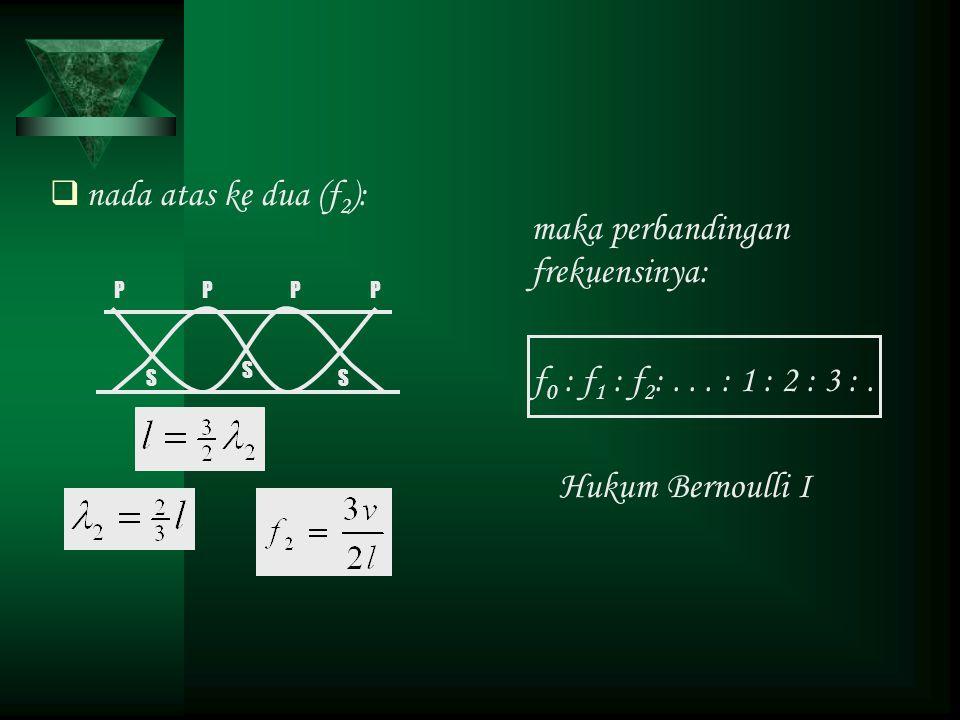  nada atas ke dua (f 2 ): maka perbandingan frekuensinya: f 0 : f 1 : f 2 :... : 1 : 2 : 3 :. Hukum Bernoulli I PPPP S S S