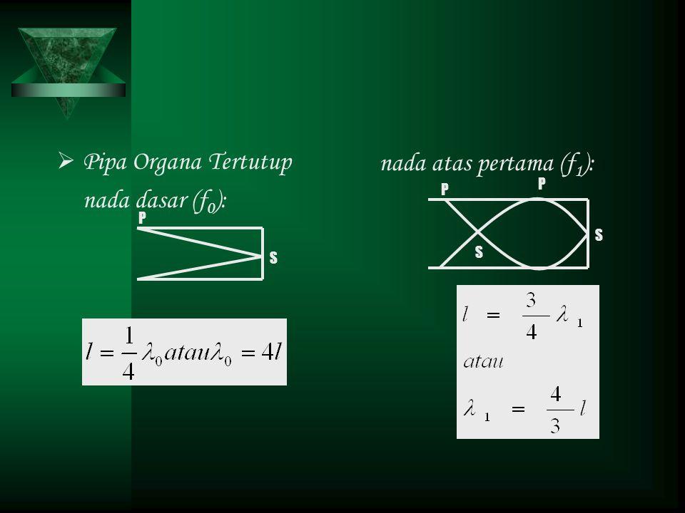  Pipa Organa Tertutup nada dasar (f 0 ): nada atas pertama (f 1 ): P S P P S S