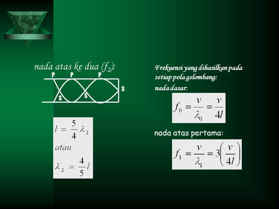 nada atas ke dua (f 2 ): Frekuensi yang dihasilkan pada setiap pola gelombang: nada dasar: nada atas pertama: PPP S S S