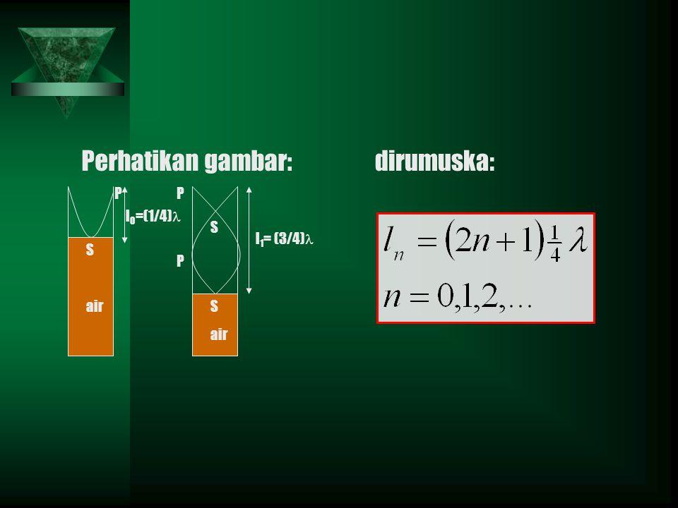 Perhatikan gambar:dirumuska: PP P S S S l 0 =(1/4) l 1 = (3/4) air
