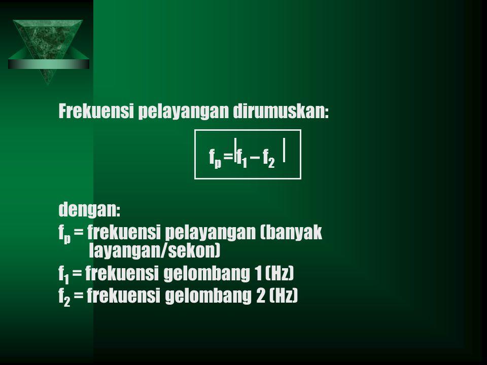 Frekuensi pelayangan dirumuskan: f p = f 1 – f 2 dengan: f p = frekuensi pelayangan (banyak layangan/sekon) f 1 = frekuensi gelombang 1 (Hz) f 2 = fre