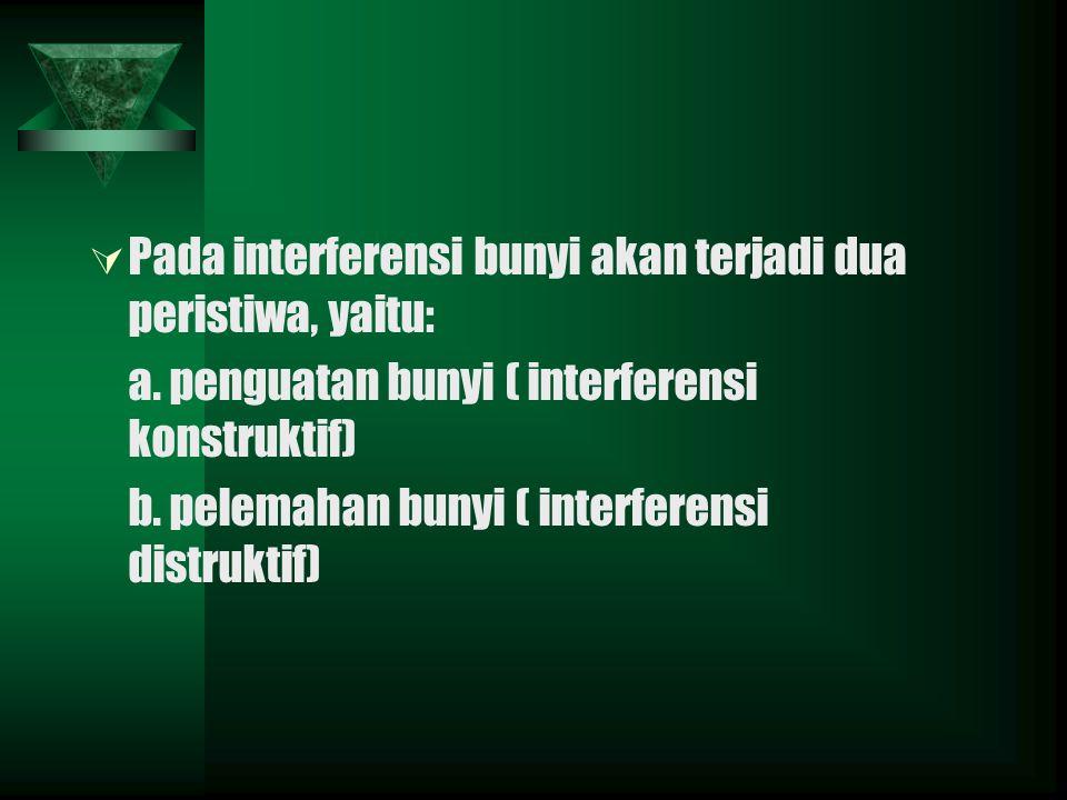 PPada interferensi bunyi akan terjadi dua peristiwa, yaitu: a. penguatan bunyi ( interferensi konstruktif) b. pelemahan bunyi ( interferensi distruk
