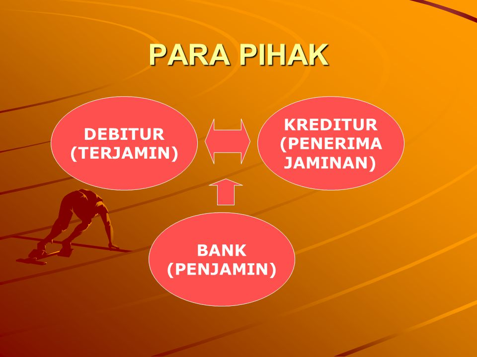 PARA PIHAK DEBITUR (TERJAMIN) BANK (PENJAMIN) KREDITUR (PENERIMA JAMINAN)