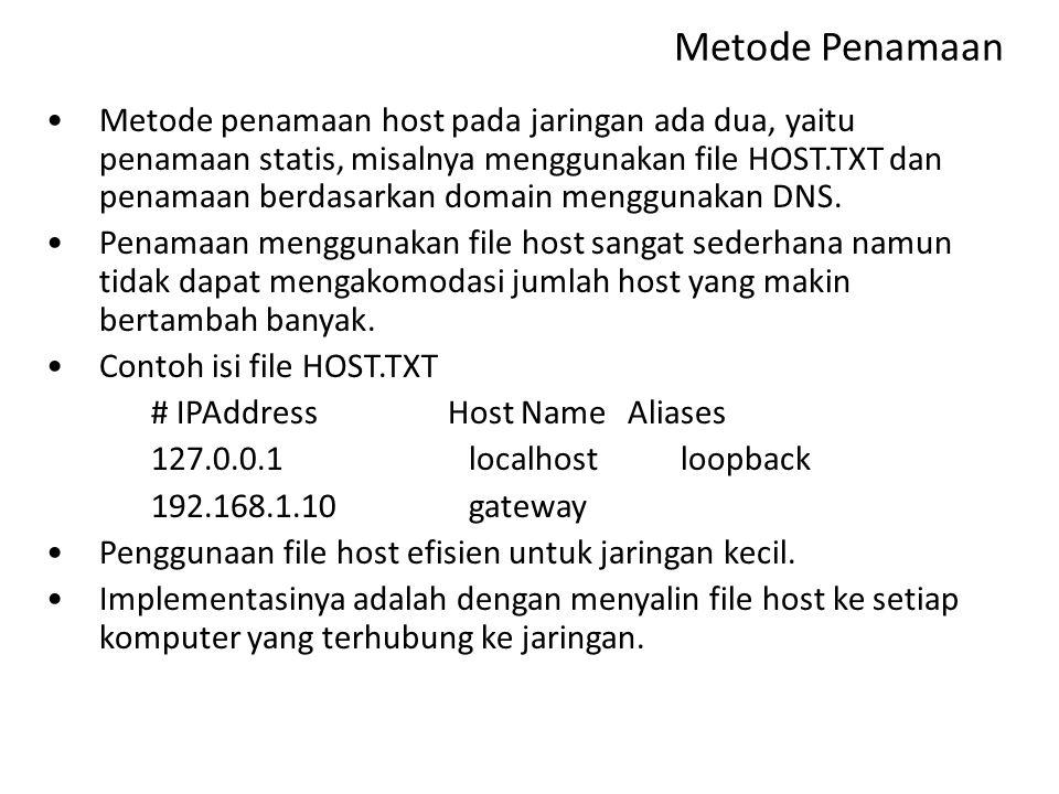 Name Server Name Server adalah sebuah program server atau komputer server yang mengimplementasikan sebuah protokol layanan resolusi nama. Protokol lay