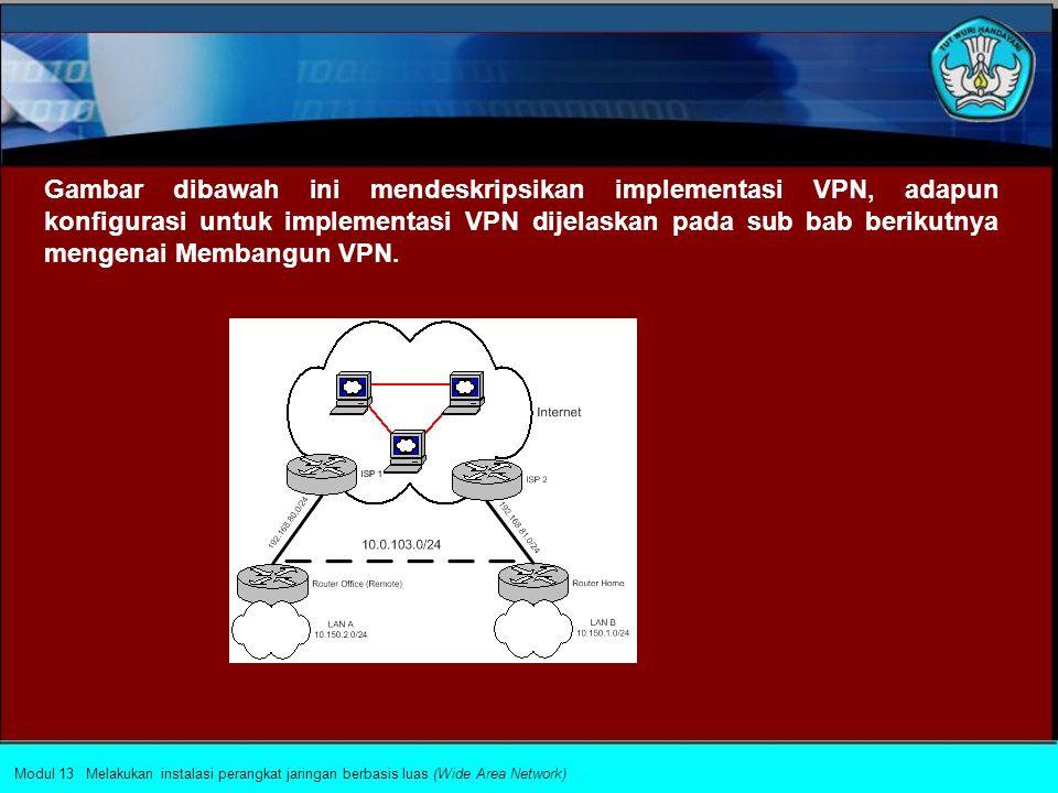 Virtual Private Networks (VPN) Virtual Private Networks (VPN) merupakan solusi untuk membuat koneksi LAN melalui internetwork. Penerapan konfigurasiny