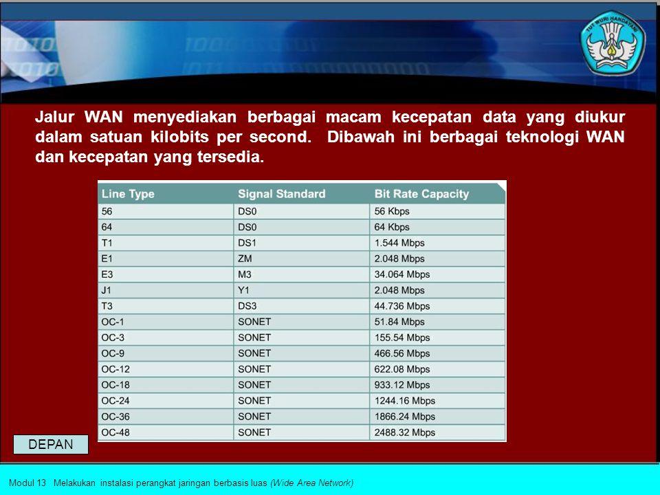 Jalur WAN menyediakan berbagai macam kecepatan data yang diukur dalam satuan kilobits per second.