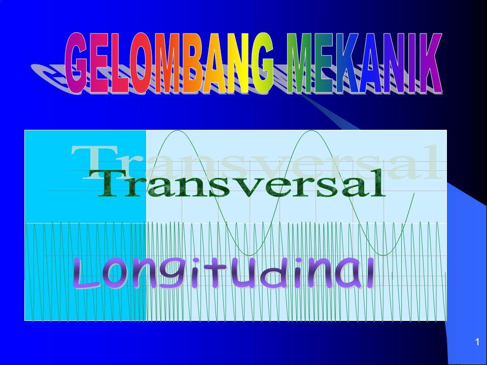 12 Satu gelombang transversal 1 panjang gelombang