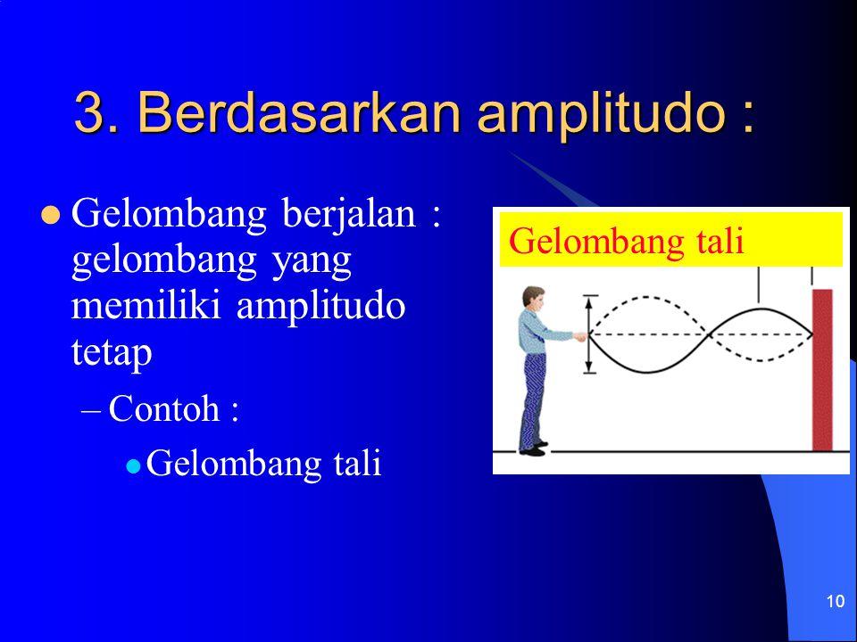 10 3. Berdasarkan amplitudo : Gelombang berjalan : gelombang yang memiliki amplitudo tetap –Contoh : Gelombang tali