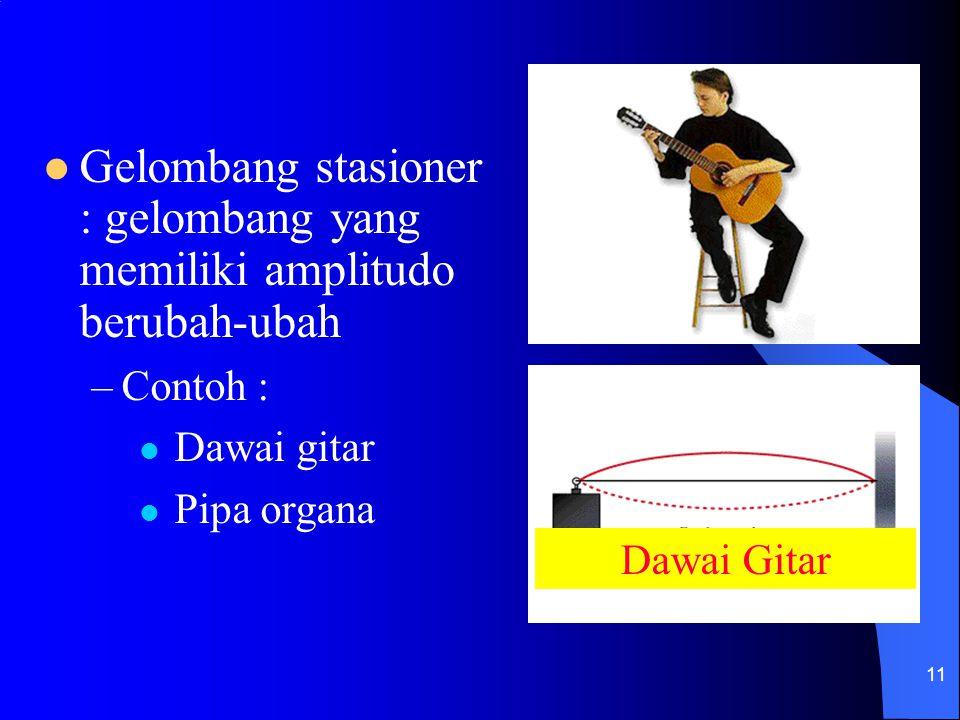 11 Gelombang stasioner : gelombang yang memiliki amplitudo berubah-ubah –Contoh : Dawai gitar Pipa organa Dawai Gitar