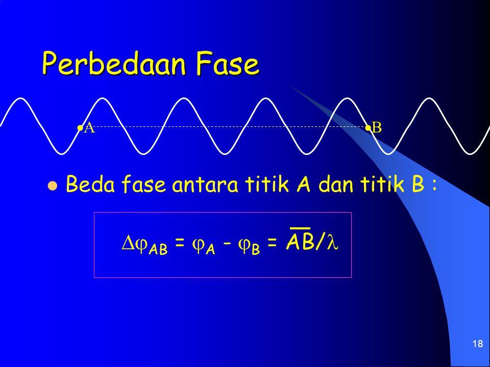 18 Perbedaan Fase Beda fase antara titik A dan titik B :  AB =  A -  B = AB/ AA BB