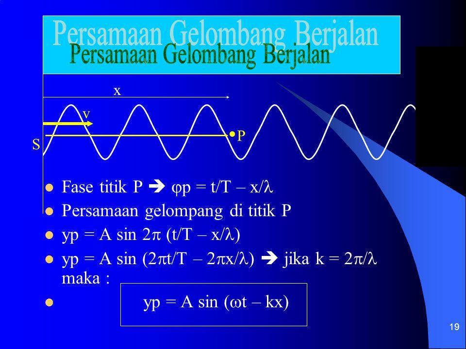 19 S  P v Fase titik P   p = t/T – x/ Persamaan gelompang di titik P yp = A sin 2  (t/T – x/ ) yp = A sin (2  t/T – 2  x/ )  jika k = 2  / mak