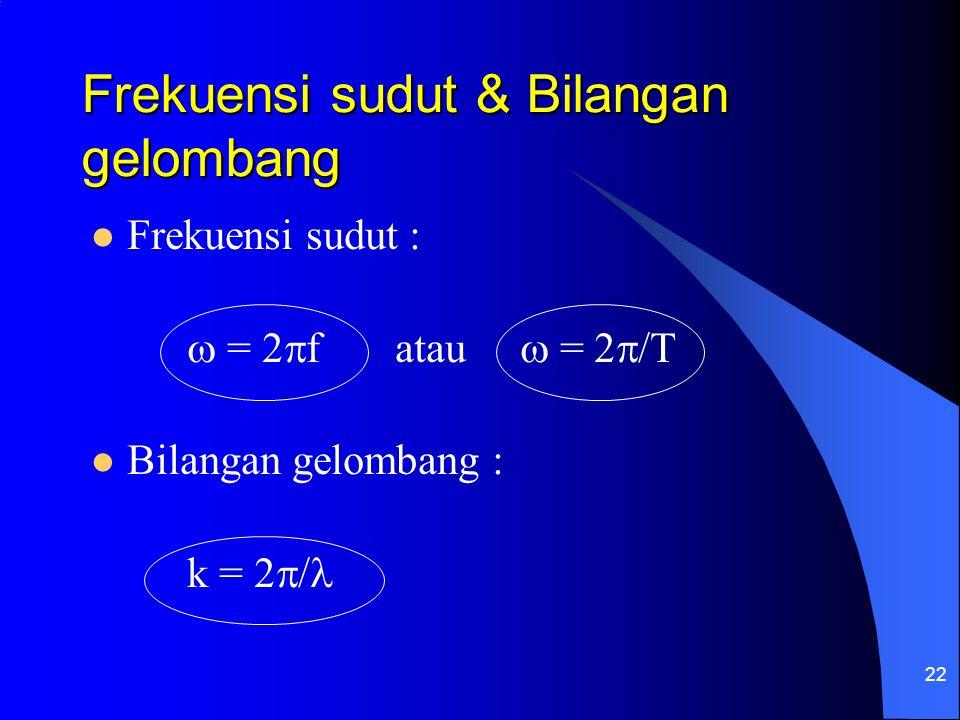 22 Frekuensi sudut & Bilangan gelombang Frekuensi sudut :  = 2  f atau  = 2  /T Bilangan gelombang : k = 2  /