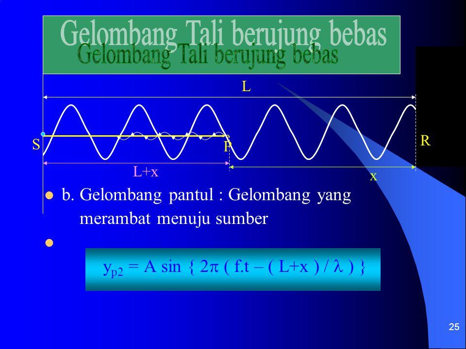 25 S o P R b. Gelombang pantul : Gelombang yang merambat menuju sumber y p2 = A sin { 2  ( f.t – ( L+x ) / ) } L x L+x
