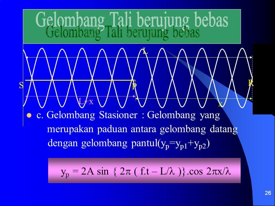 26 S o P R c. Gelombang Stasioner : Gelombang yang merupakan paduan antara gelombang datang dengan gelombang pantul(y p =y p1 +y p2 ) y p = 2A sin { 2