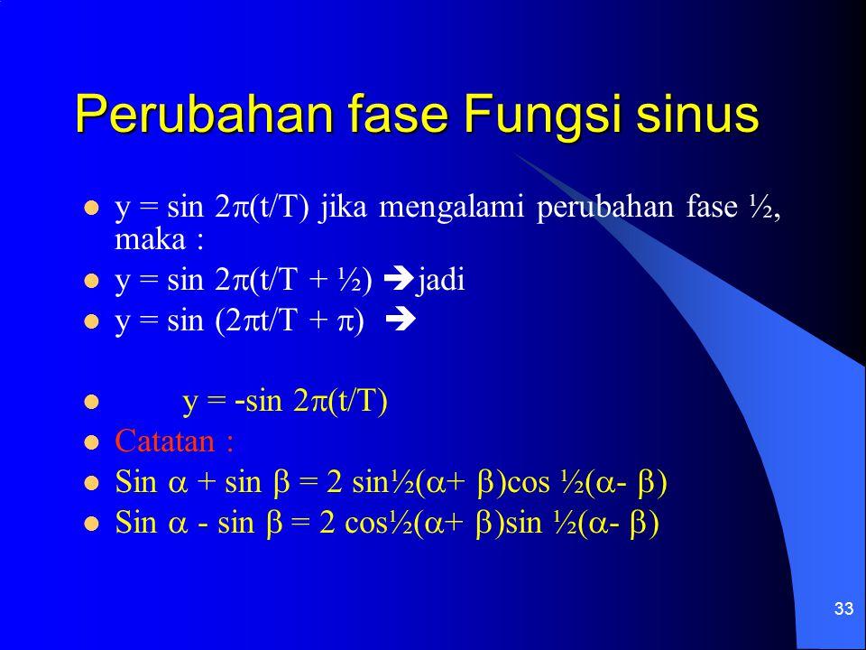 33 Perubahan fase Fungsi sinus y = sin 2  (t/T) jika mengalami perubahan fase ½, maka : y = sin 2  (t/T + ½)  jadi y = sin (2  t/T +  )  y = - s