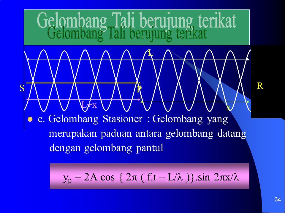 34 S o P R c. Gelombang Stasioner : Gelombang yang merupakan paduan antara gelombang datang dengan gelombang pantul y p = 2A cos { 2  ( f.t – L/ )}.s