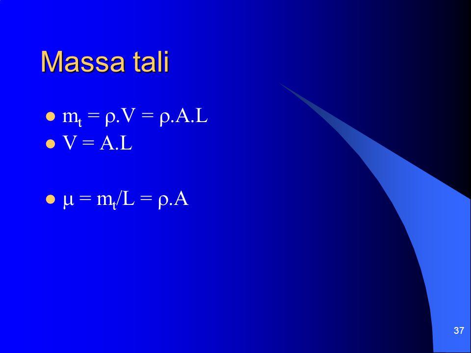 37 Massa tali m t = .V = .A.L V = A.L  = m t /L = .A