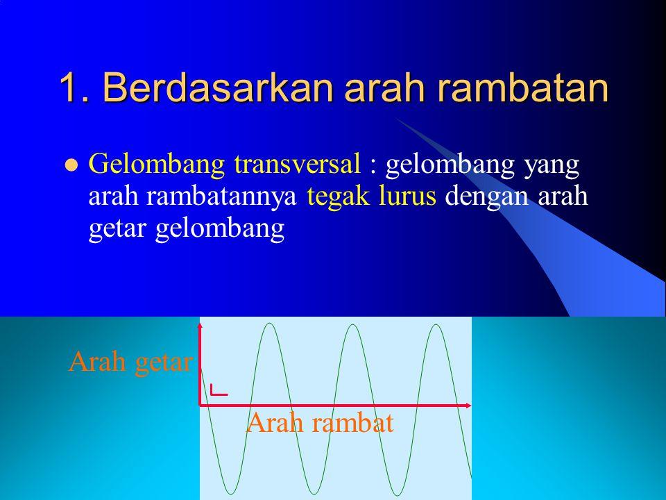 4 Gelombang transversal : gelombang yang arah rambatannya tegak lurus dengan arah getar gelombang Arah getar Arah rambat 1. Berdasarkan arah rambatan