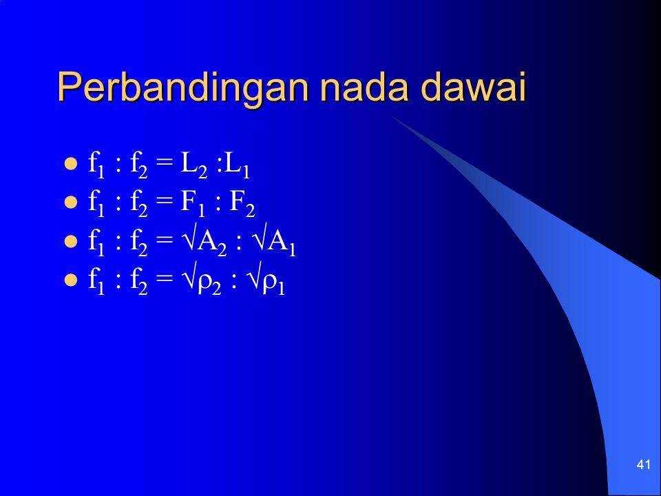 41 Perbandingan nada dawai f 1 : f 2 = L 2 :L 1 f 1 : f 2 = F 1 : F 2 f 1 : f 2 = √ A 2 : √ A 1 f 1 : f 2 = √  2 : √  1