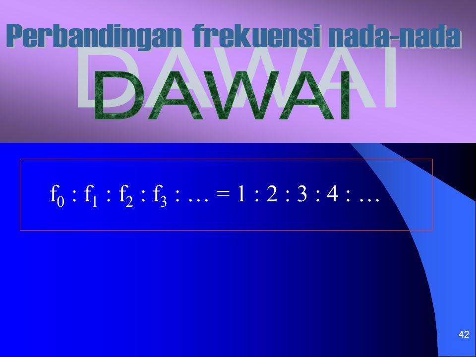 42 f 0 : f 1 : f 2 : f 3 : … = 1 : 2 : 3 : 4 : …
