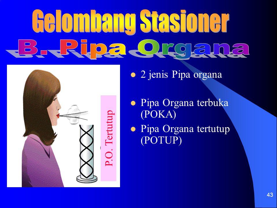 43 P.O. Tertutup 2 jenis Pipa organa Pipa Organa terbuka (POKA) Pipa Organa tertutup (POTUP)