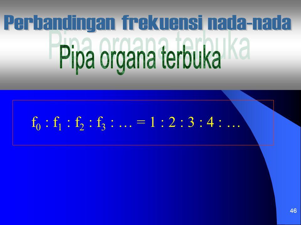 46 f 0 : f 1 : f 2 : f 3 : … = 1 : 2 : 3 : 4 : …