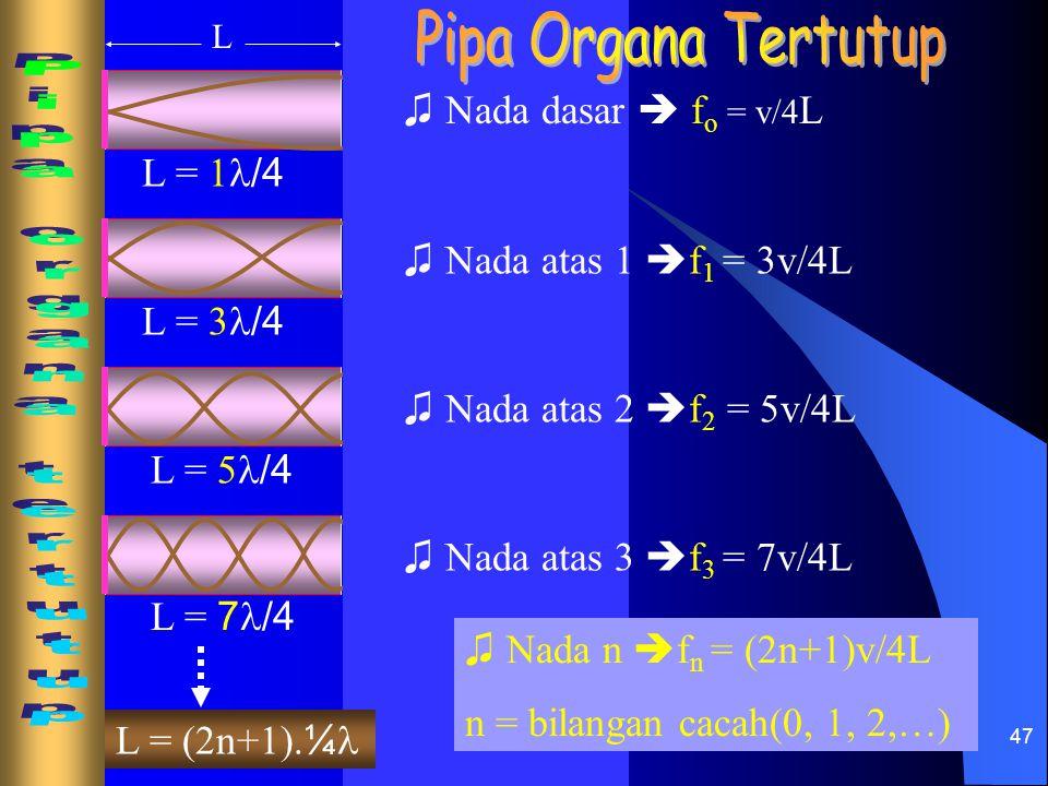 47 L = 5 /4 L = 7 /4 L = 3 /4 L = 1 /4 L = (2n+1). ¼ L ♫ Nada dasar  f o = v/4 L ♫ Nada atas 1  f 1 = 3v/4L ♫ Nada atas 2  f 2 = 5v/4L ♫ Nada atas
